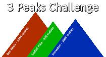 three peaks challange